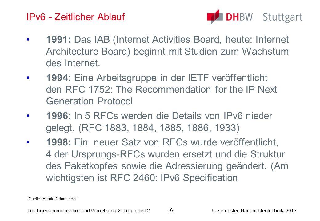 5. Semester, Nachrichtentechnik, 2013 Rechnerkommunikation und Vernetzung, S. Rupp, Teil 2 16 IPv6 - Zeitlicher Ablauf Quelle: Harald Orlamünder 1991: