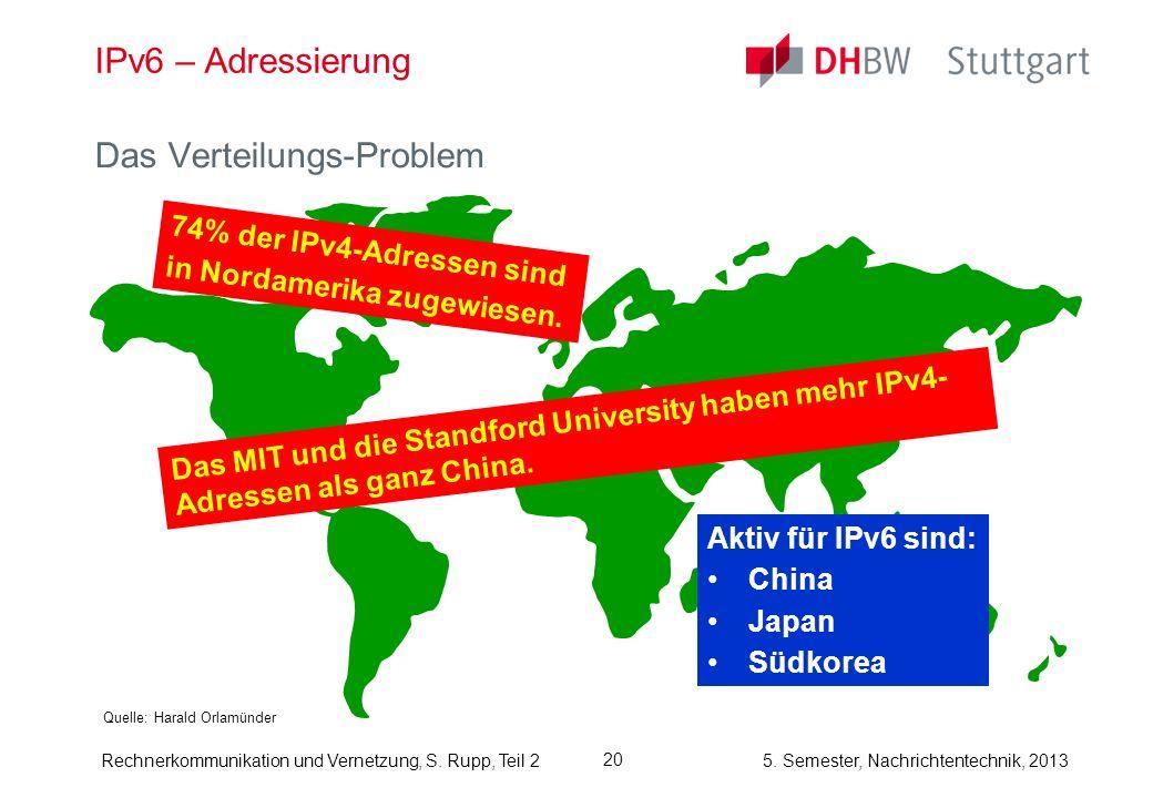 5. Semester, Nachrichtentechnik, 2013 Rechnerkommunikation und Vernetzung, S. Rupp, Teil 2 Das Verteilungs-Problem 20 IPv6 – Adressierung 74% der IPv4