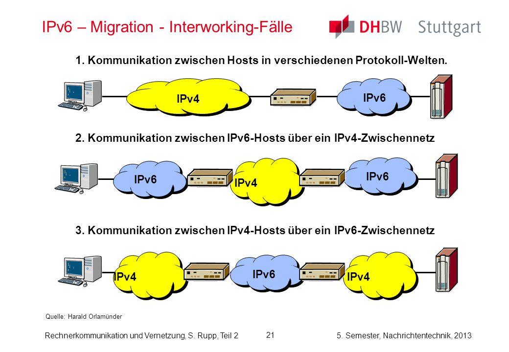 5. Semester, Nachrichtentechnik, 2013 Rechnerkommunikation und Vernetzung, S. Rupp, Teil 2 21 IPv6 – Migration - Interworking-Fälle Quelle: Harald Orl