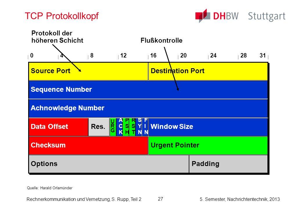 5. Semester, Nachrichtentechnik, 2013 Rechnerkommunikation und Vernetzung, S. Rupp, Teil 2 27 TCP Protokollkopf Quelle: Harald Orlamünder Source PortD