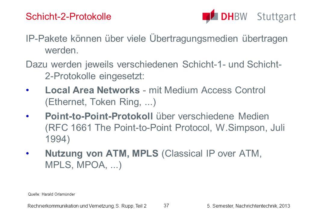 5. Semester, Nachrichtentechnik, 2013 Rechnerkommunikation und Vernetzung, S. Rupp, Teil 2 37 Schicht-2-Protokolle Quelle: Harald Orlamünder IP-Pakete