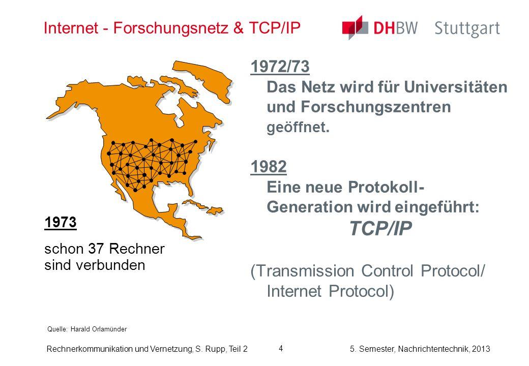 5. Semester, Nachrichtentechnik, 2013 Rechnerkommunikation und Vernetzung, S. Rupp, Teil 2 4 Internet - Forschungsnetz & TCP/IP 1972/73 Das Netz wird