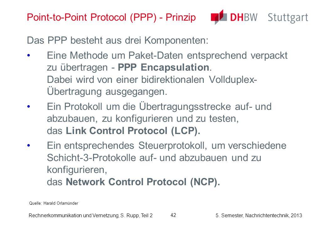 5. Semester, Nachrichtentechnik, 2013 Rechnerkommunikation und Vernetzung, S. Rupp, Teil 2 42 Point-to-Point Protocol (PPP) - Prinzip Quelle: Harald O