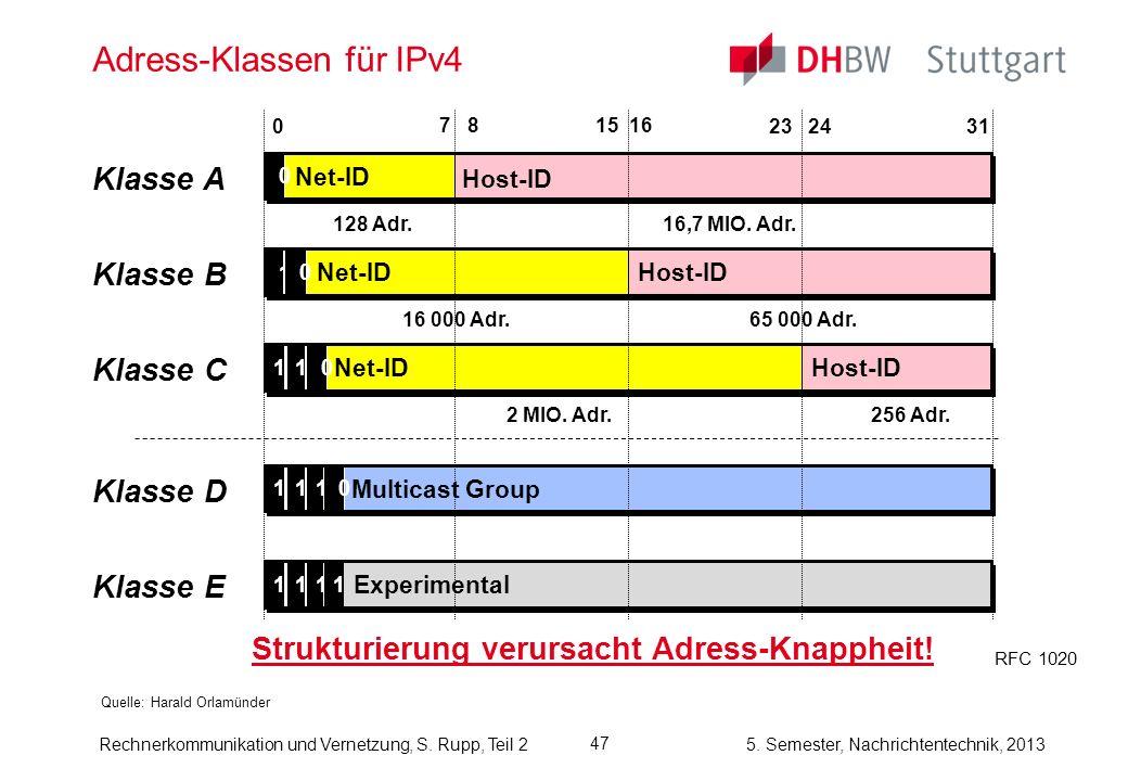 5. Semester, Nachrichtentechnik, 2013 Rechnerkommunikation und Vernetzung, S. Rupp, Teil 2 47 Adress-Klassen für IPv4 Quelle: Harald Orlamünder Host-I