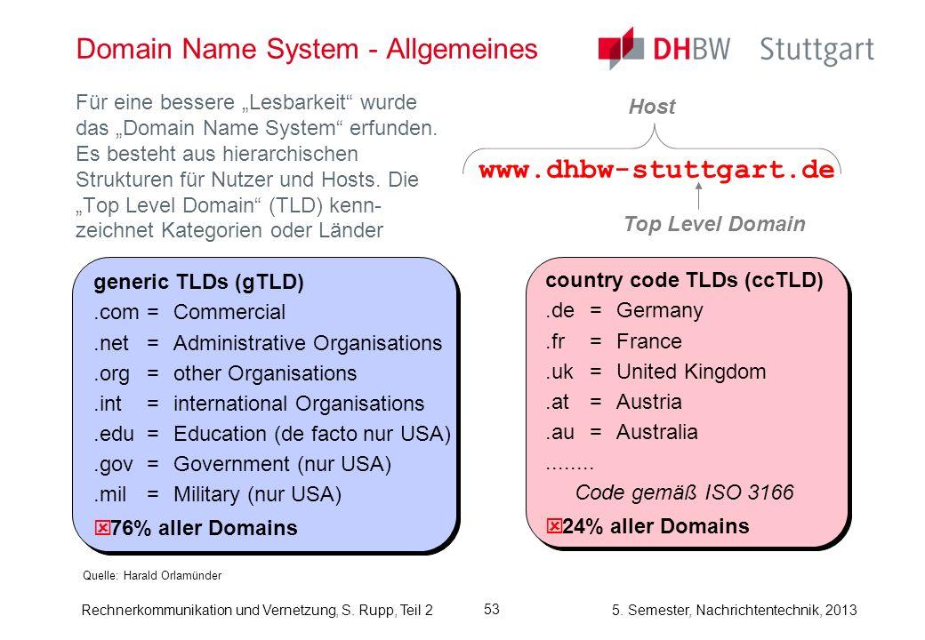 5. Semester, Nachrichtentechnik, 2013 Rechnerkommunikation und Vernetzung, S. Rupp, Teil 2 53 Domain Name System - Allgemeines Quelle: Harald Orlamünd