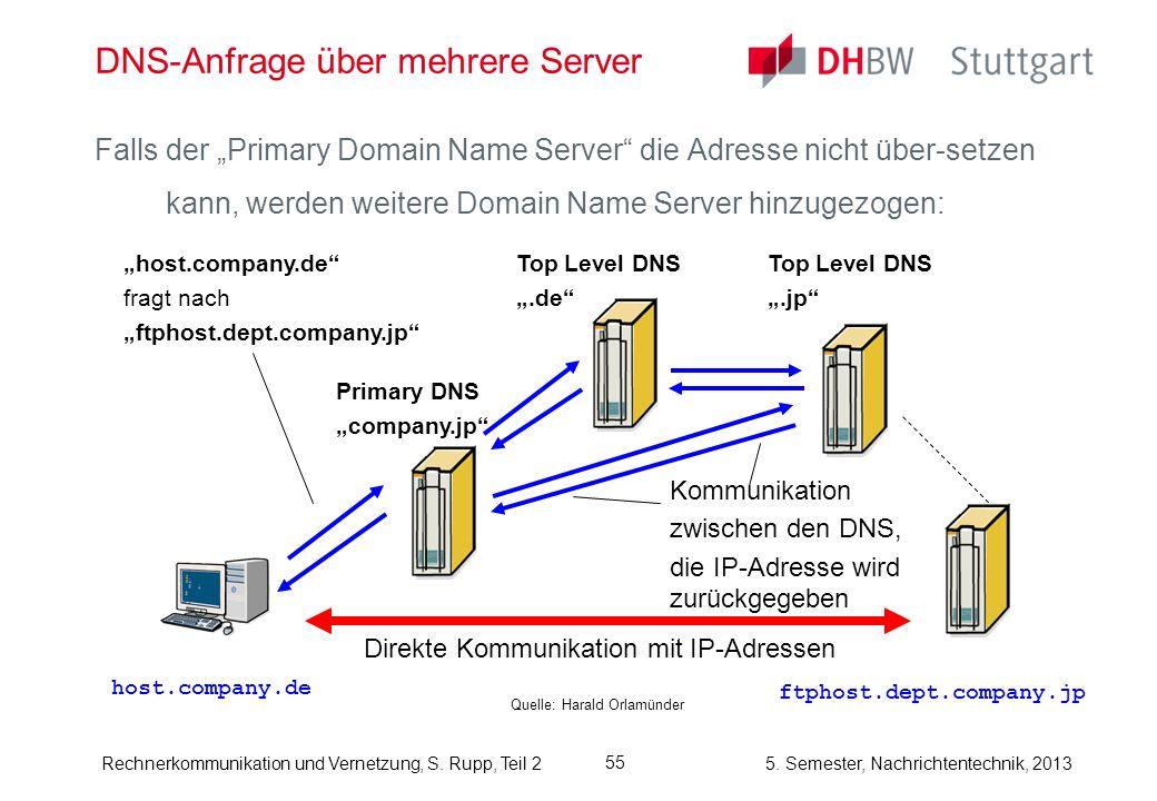 5. Semester, Nachrichtentechnik, 2013 Rechnerkommunikation und Vernetzung, S. Rupp, Teil 2 55 DNS-Anfrage über mehrere Server Quelle: Harald Orlamünde