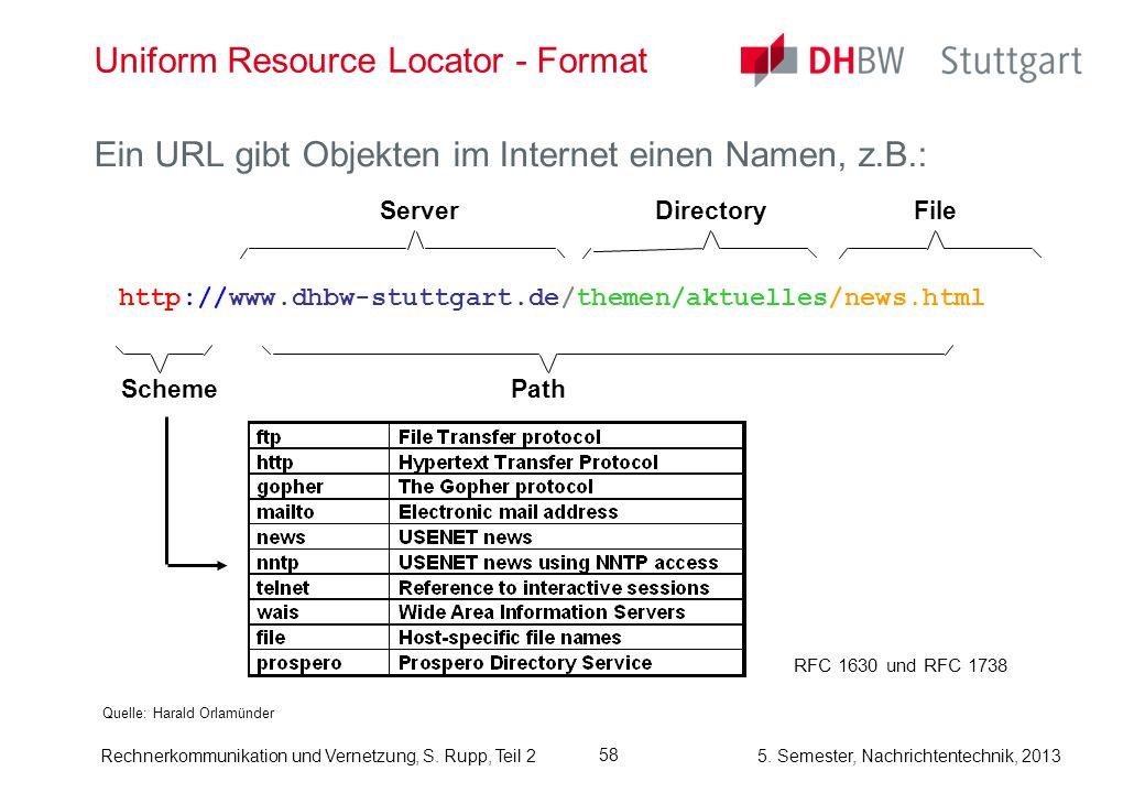 5. Semester, Nachrichtentechnik, 2013 Rechnerkommunikation und Vernetzung, S. Rupp, Teil 2 58 Uniform Resource Locator - Format Quelle: Harald Orlamün