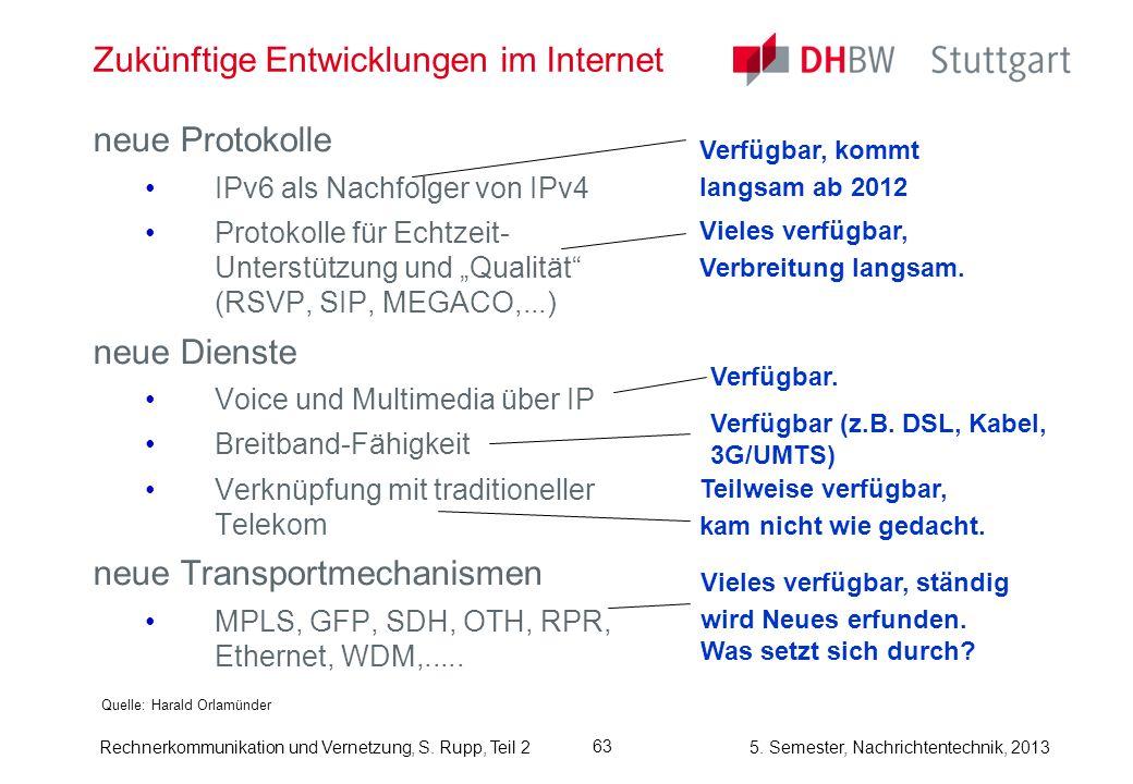 5. Semester, Nachrichtentechnik, 2013 Rechnerkommunikation und Vernetzung, S. Rupp, Teil 2 63 Zukünftige Entwicklungen im Internet Quelle: Harald Orla