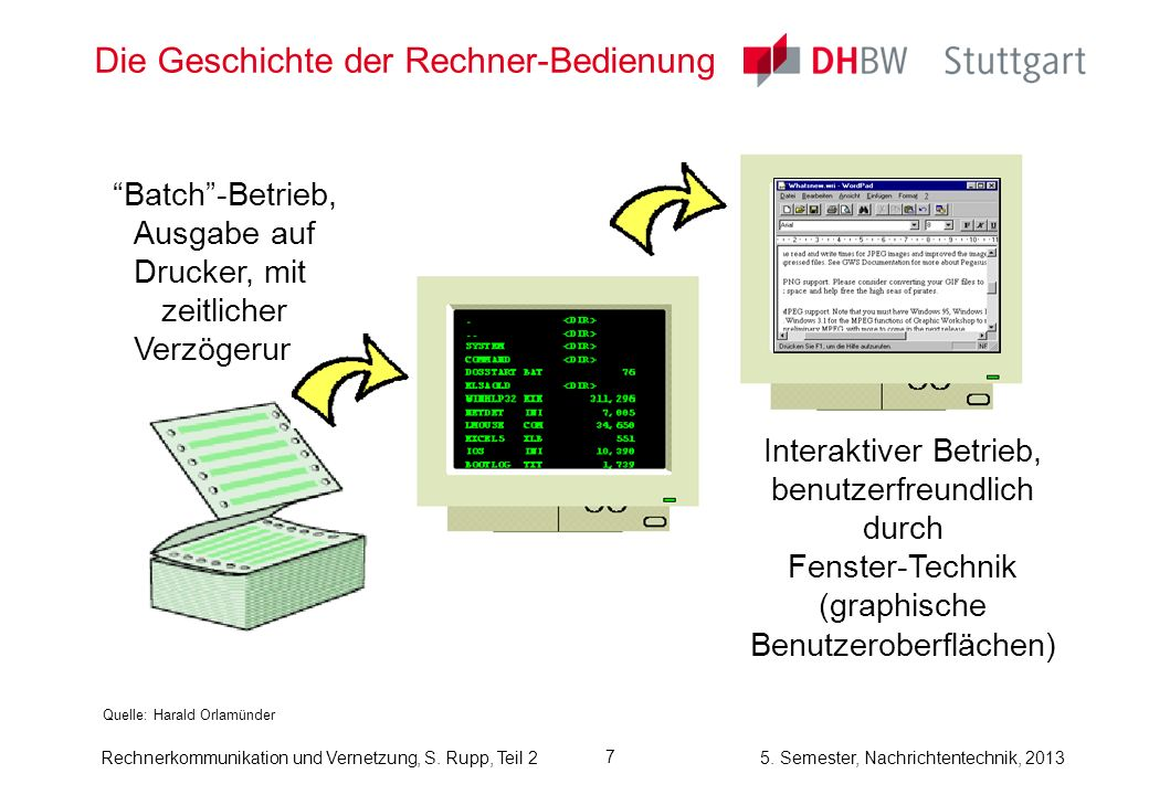 5. Semester, Nachrichtentechnik, 2013 Rechnerkommunikation und Vernetzung, S. Rupp, Teil 2 7 Die Geschichte der Rechner-Bedienung Quelle: Harald Orlam