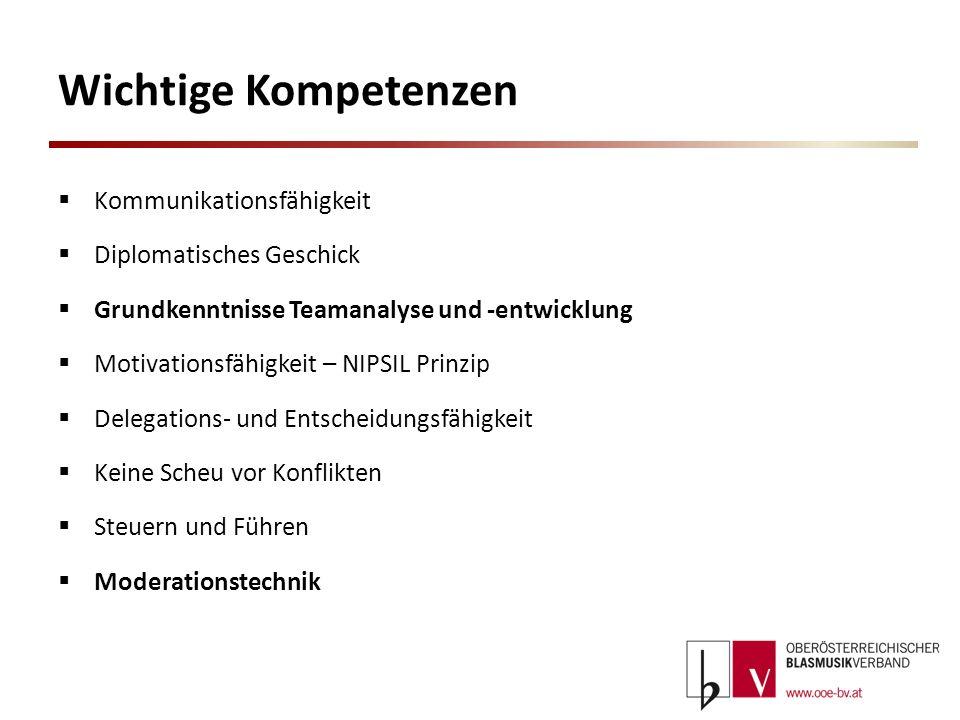 Wichtige Kompetenzen Kommunikationsfähigkeit Diplomatisches Geschick Grundkenntnisse Teamanalyse und -entwicklung Motivationsfähigkeit – NIPSIL Prinzi