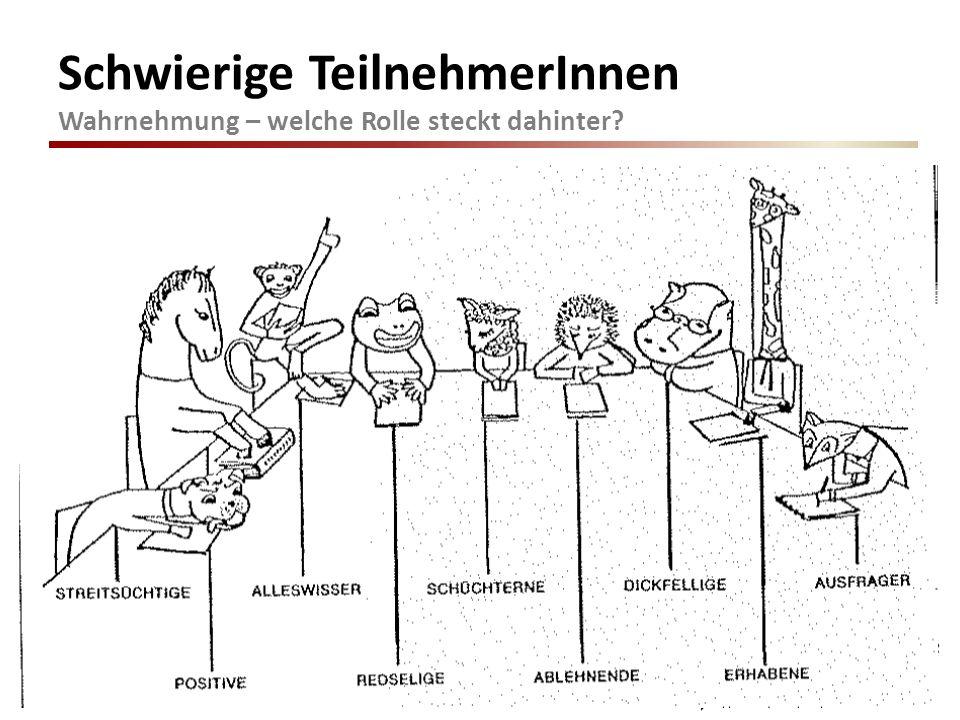 Zauberstab / Sesselkreis / … Teamkompetenz, Willy Kriz/Brigitta Nöbauer, Vandenhoeck&Ruprecht Verlag Wissen in Bewegung, Norbert Withalm, Mensch in Bewegung