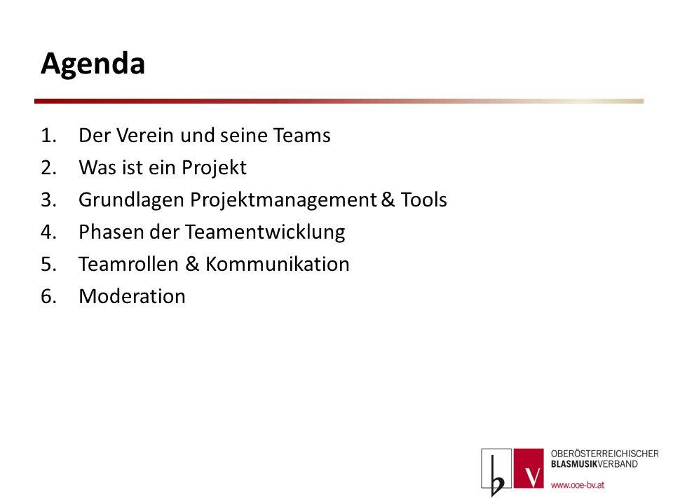 Agenda 1.Der Verein und seine Teams 2.Was ist ein Projekt 3.Grundlagen Projektmanagement & Tools 4.Phasen der Teamentwicklung 5.Teamrollen & Kommunika