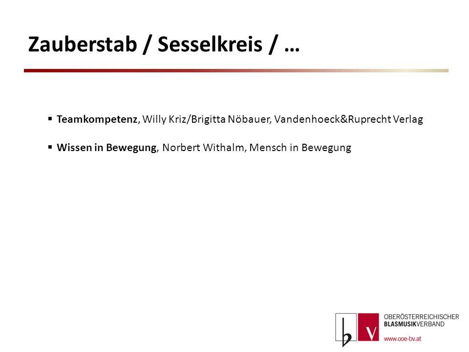 Zauberstab / Sesselkreis / … Teamkompetenz, Willy Kriz/Brigitta Nöbauer, Vandenhoeck&Ruprecht Verlag Wissen in Bewegung, Norbert Withalm, Mensch in Be