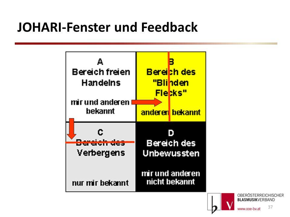 Feedbackregeln Direkte Ansprache Möglichst konkret (vs.