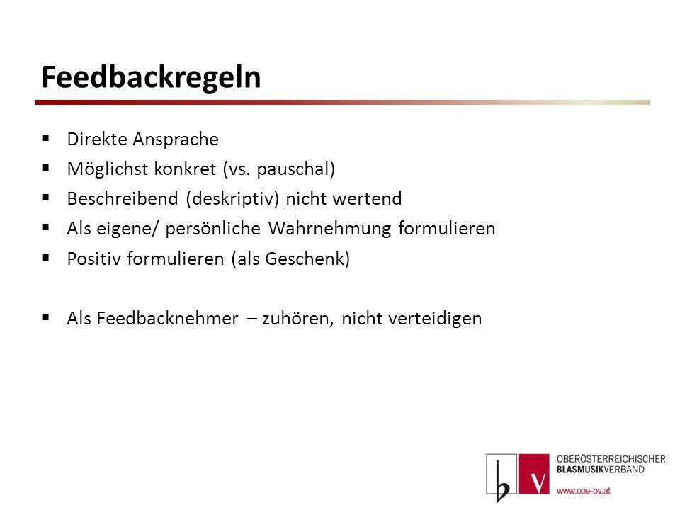 Feedbackregeln Direkte Ansprache Möglichst konkret (vs. pauschal) Beschreibend (deskriptiv) nicht wertend Als eigene/ persönliche Wahrnehmung formulie