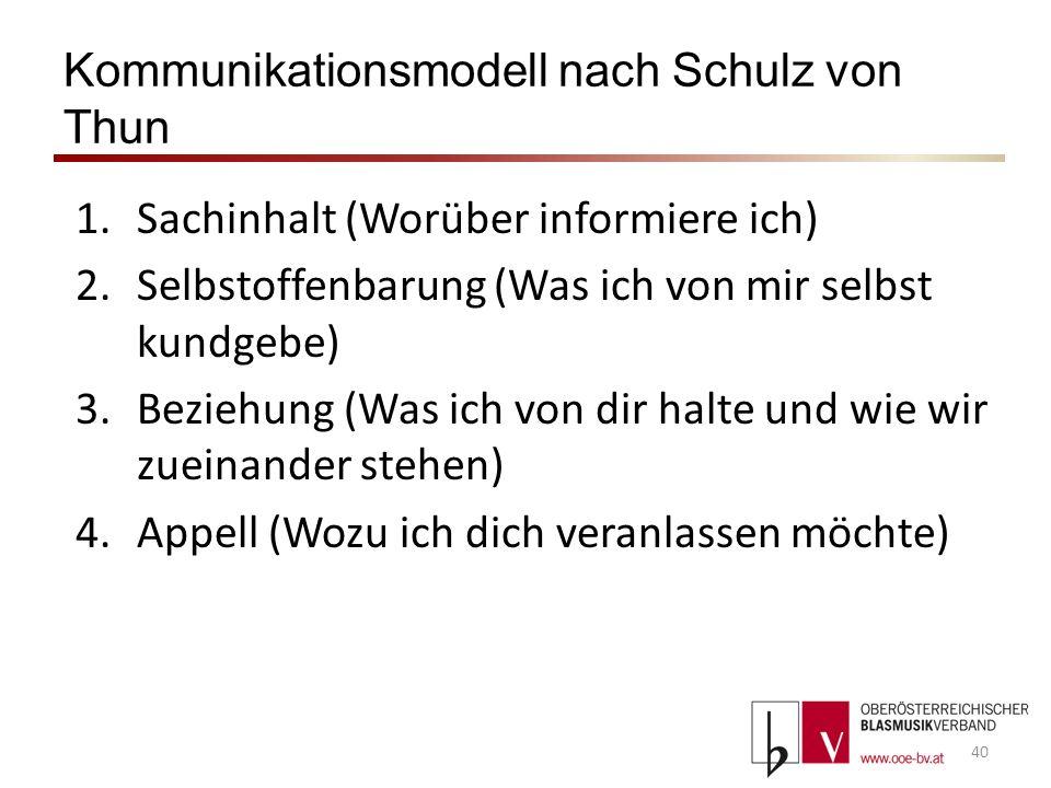 Kommunikationsmodell nach Schulz von Thun 1.Sachinhalt (Worüber informiere ich) 2.Selbstoffenbarung (Was ich von mir selbst kundgebe) 3.Beziehung (Was