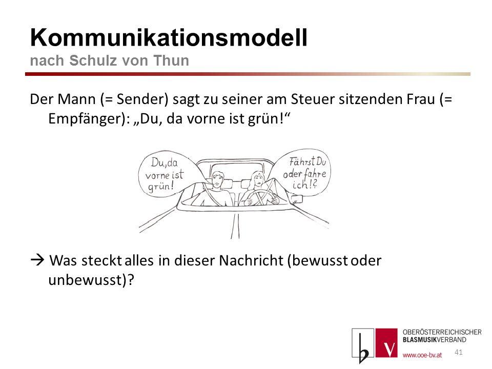 Kommunikationsmodell nach Schulz von Thun Der Mann (= Sender) sagt zu seiner am Steuer sitzenden Frau (= Empfänger): Du, da vorne ist grün! Was steckt