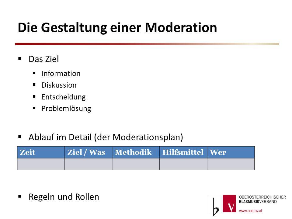 Die Gestaltung einer Moderation Das Ziel Information Diskussion Entscheidung Problemlösung Ablauf im Detail (der Moderationsplan) Regeln und Rollen Ze