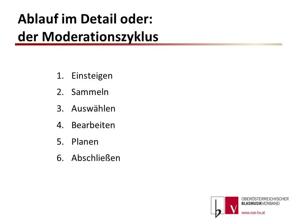 Ablauf im Detail oder: der Moderationszyklus 1.Einsteigen 2.Sammeln 3.Auswählen 4.Bearbeiten 5.Planen 6.Abschließen