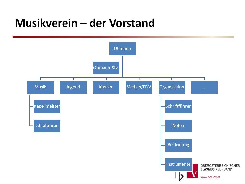 Musikverein – der Vorstand Obmann Musik Kapellmeister Stabführer JugendKassierMedien/EDVOrganisation Schriftführer Noten Bekleidung Instrumente … Obma