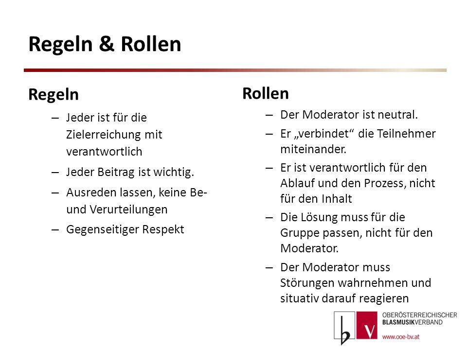 Regeln & Rollen Regeln – Jeder ist für die Zielerreichung mit verantwortlich – Jeder Beitrag ist wichtig. – Ausreden lassen, keine Be- und Verurteilun