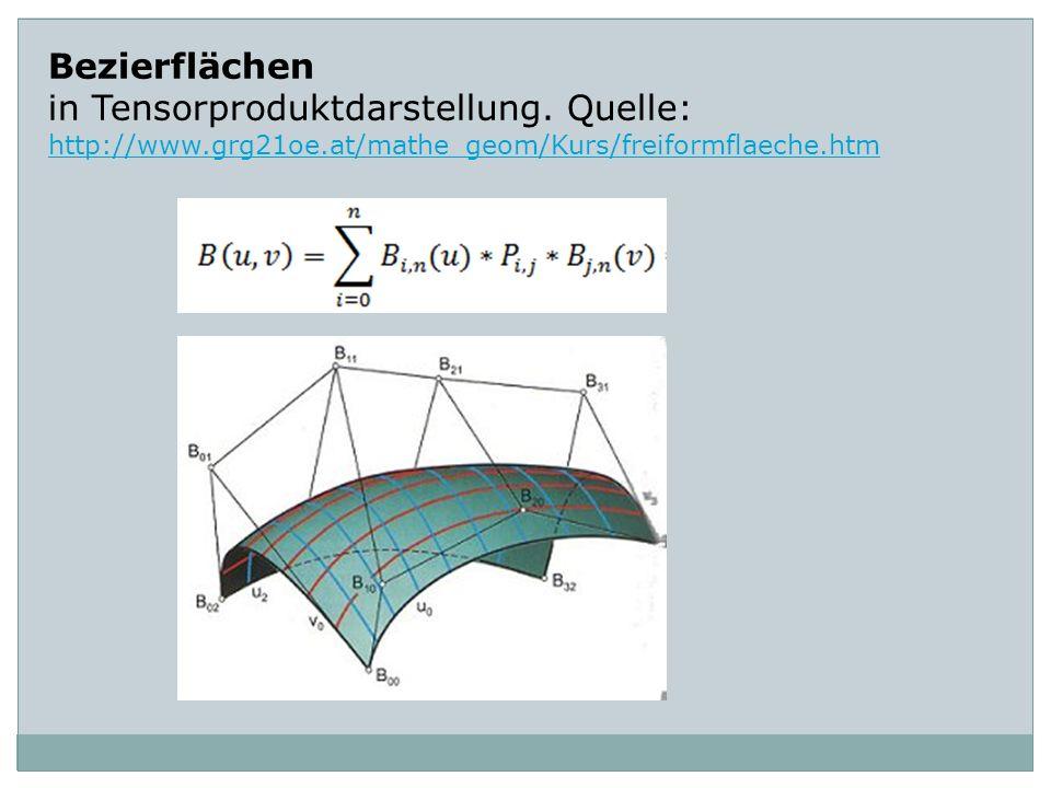 Bezierflächen in Tensorproduktdarstellung. Quelle: http://www.grg21oe.at/mathe_geom/Kurs/freiformflaeche.htm