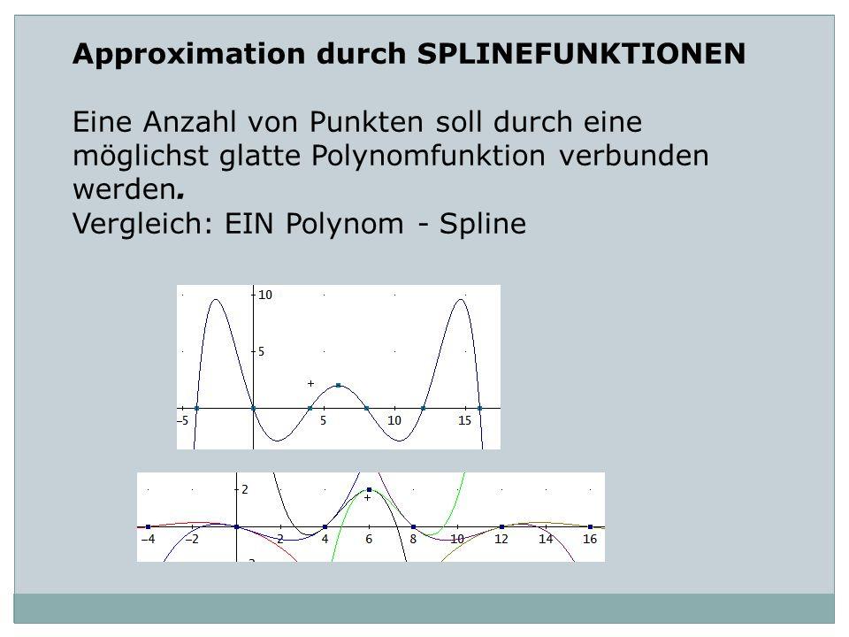 Approximation durch SPLINEFUNKTIONEN Eine Anzahl von Punkten soll durch eine möglichst glatte Polynomfunktion verbunden werden. Vergleich: EIN Polynom