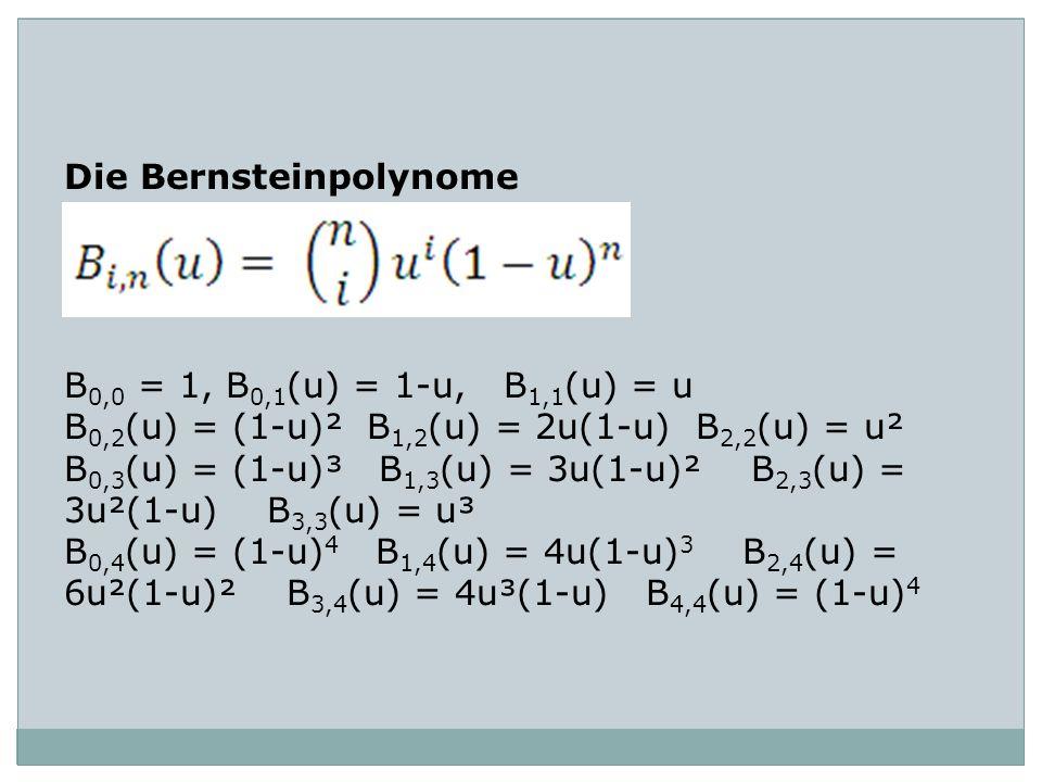 Die Bernsteinpolynome B 0,0 = 1, B 0,1 (u) = 1-u, B 1,1 (u) = u B 0,2 (u) = (1-u)² B 1,2 (u) = 2u(1-u) B 2,2 (u) = u² B 0,3 (u) = (1-u)³ B 1,3 (u) = 3