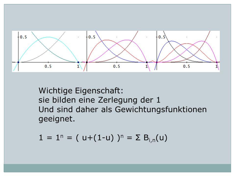 Wichtige Eigenschaft: sie bilden eine Zerlegung der 1 Und sind daher als Gewichtungsfunktionen geeignet. 1 = 1 n = ( u+(1-u) ) n = Σ B i,n (u)