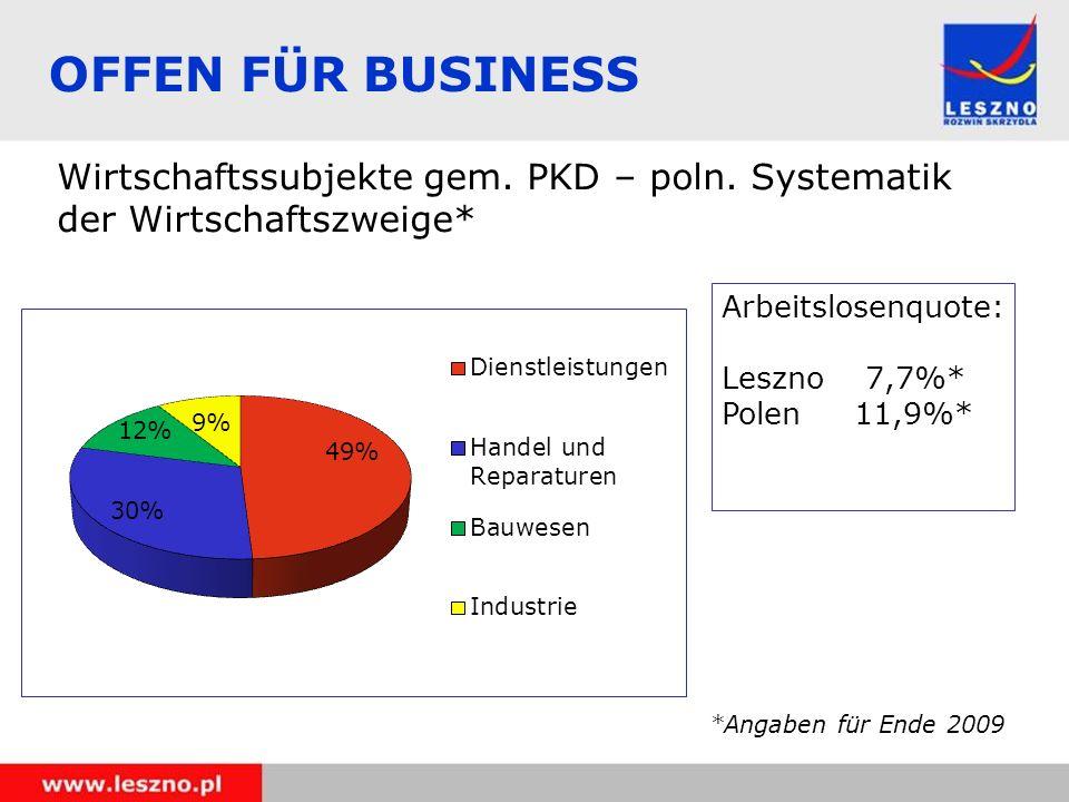 Wirtschaftssubjekte gem.PKD – poln.