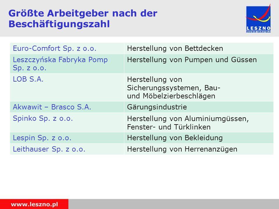 Größte Arbeitgeber nach der Beschäftigungszahl Euro-Comfort Sp.