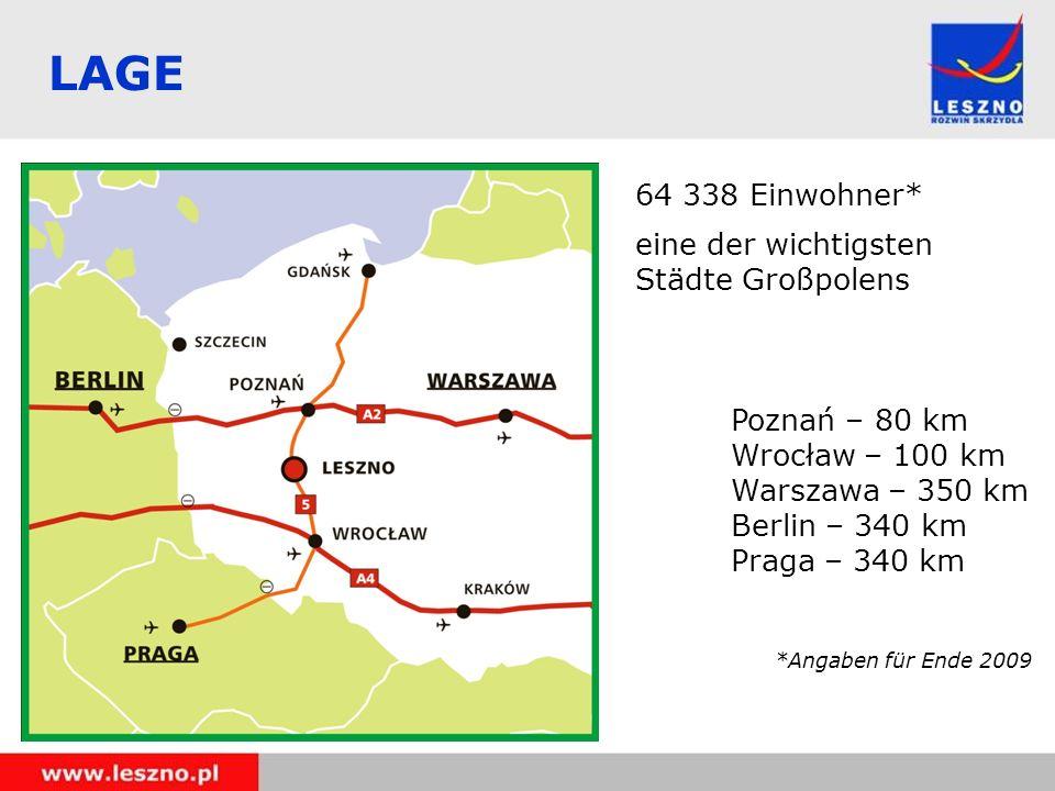 LAGE 64 338 Einwohner* eine der wichtigsten Städte Großpolens Poznań – 80 km Wrocław – 100 km Warszawa – 350 km Berlin – 340 km Praga – 340 km *Angaben für Ende 2009