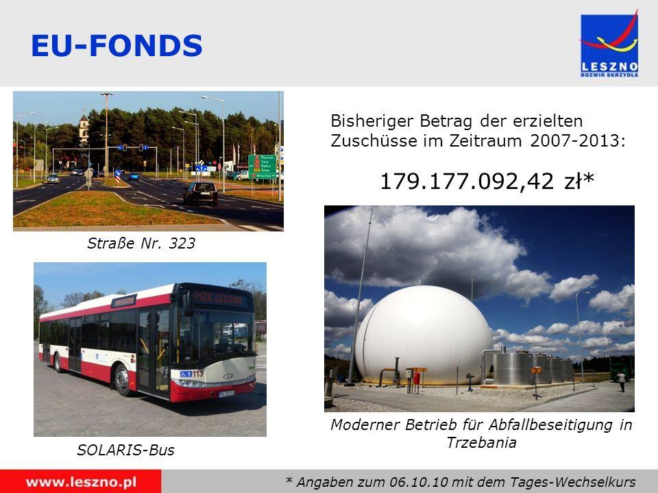 EU-FONDS Bisheriger Betrag der erzielten Zuschüsse im Zeitraum 2007-2013: * Angaben zum 06.10.10 mit dem Tages-Wechselkurs Moderner Betrieb für Abfallbeseitigung in Trzebania Straße Nr.
