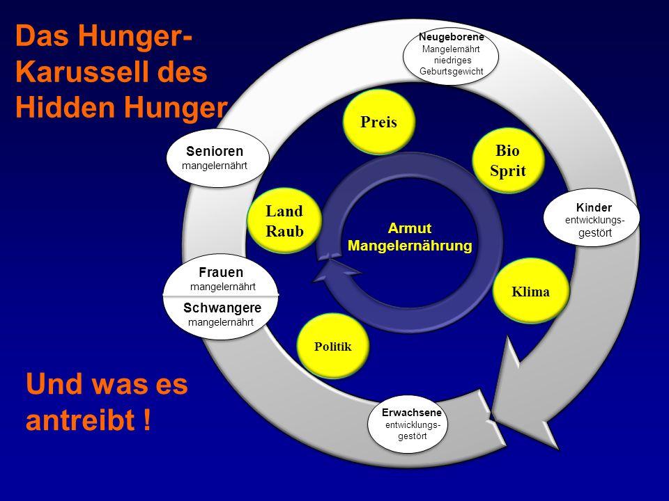 Frauen mangelernährt Schwangere mangelernährt Senioren mangelernährt Neugeborene Mangelernährt niedriges Geburtsgewicht Armut Mangelernährung Kinder e