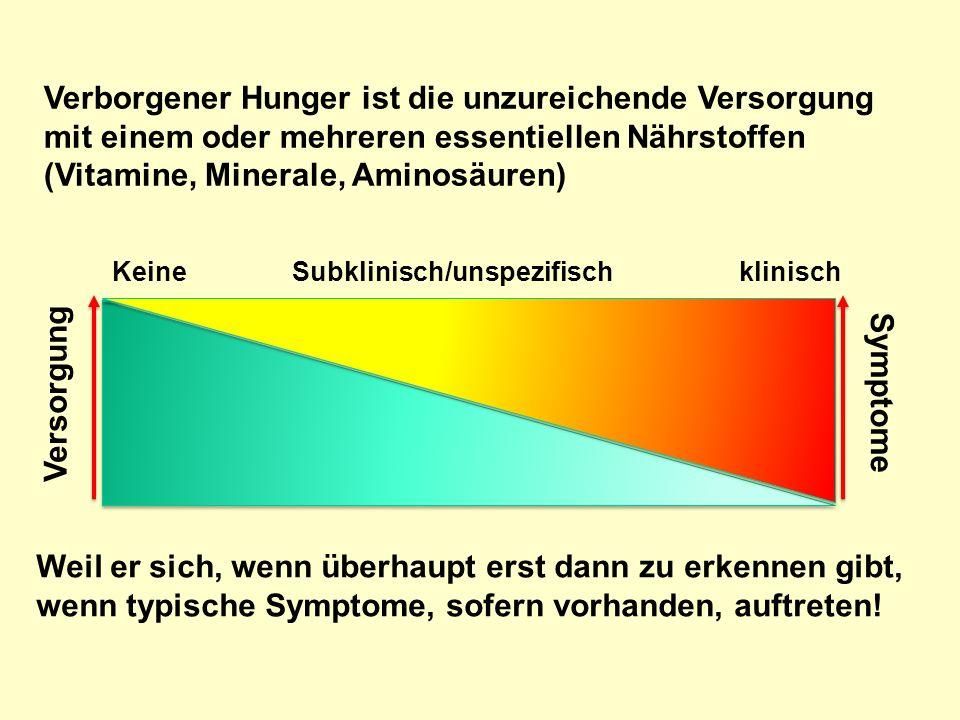 Versorgung Symptome KeineSubklinisch/unspezifischklinisch Verborgener Hunger ist die unzureichende Versorgung mit einem oder mehreren essentiellen Näh
