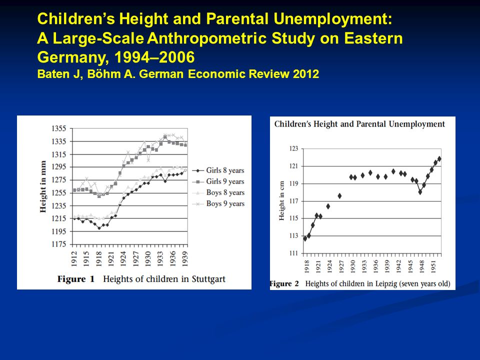 Childrens Height and Parental Unemployment: A Large-Scale Anthropometric Study on Eastern Germany, 1994–2006 Baten J, Böhm A. German Economic Review 2