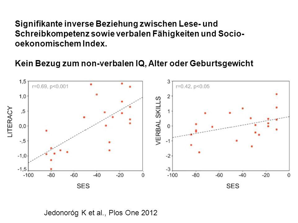 Jedonoróg K et al., Plos One 2012 Signifikante inverse Beziehung zwischen Lese- und Schreibkompetenz sowie verbalen Fähigkeiten und Socio- oekonomisch