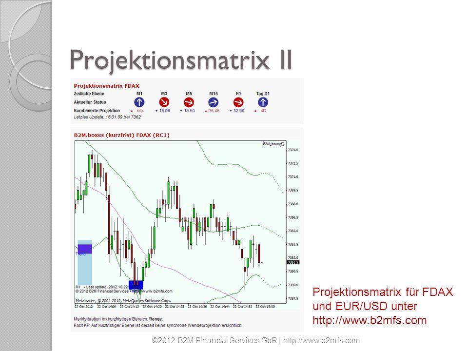 Projektionsmatrix II Projektionsmatrix für FDAX und EUR/USD unter http://www.b2mfs.com ©2012 B2M Financial Services GbR | http://www.b2mfs.com