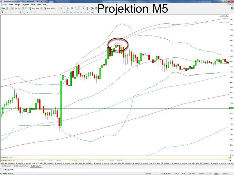 Projektion M5