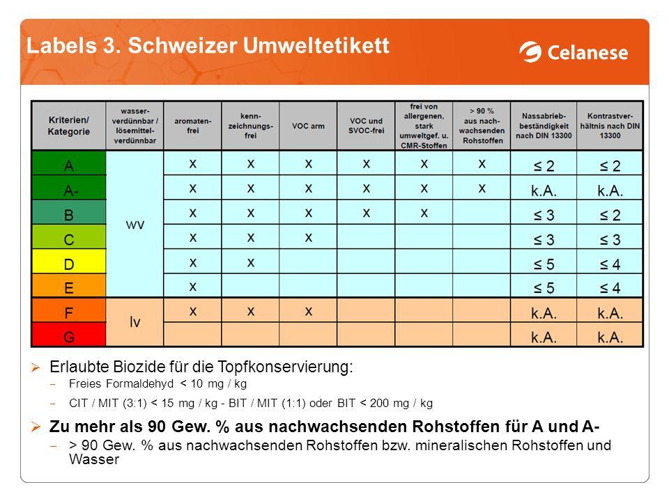 3. Schweizer Umweltetikett Arm an flüchtigen organischen Stoffen (VOC) VOC-Gehalt der Produkte darf die Höchstwerte der Decopaint-Richtlinie nicht übe