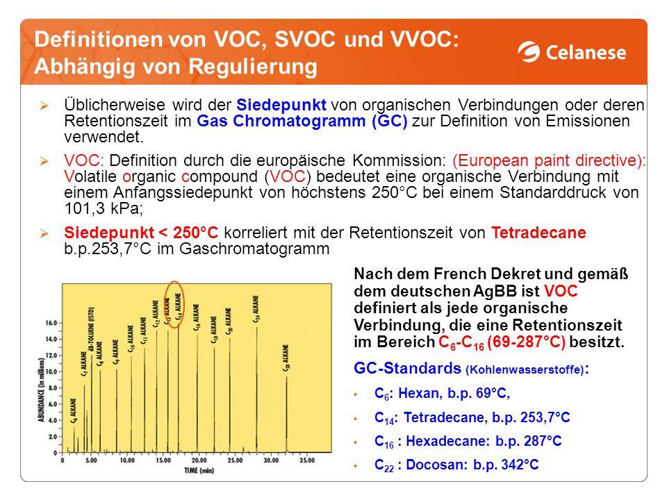 Nach dem French Dekret und gemäß dem deutschen AgBB ist VOC definiert als jede organische Verbindung, die eine Retentionszeit im Bereich C 6 -C 16 (69-287°C) besitzt.