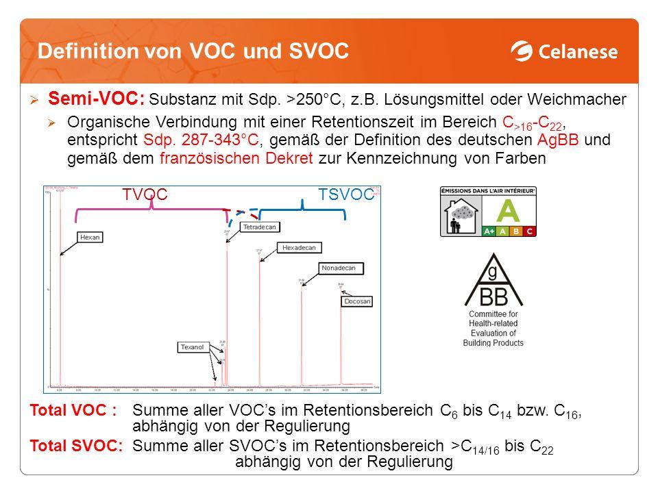 TVOC und SVOC von emissionsarmen Farben auf Basis von VAE Dispersion (ohne Koaleszenzmittel) Farbe PVK 72 matt: 16% Disp.