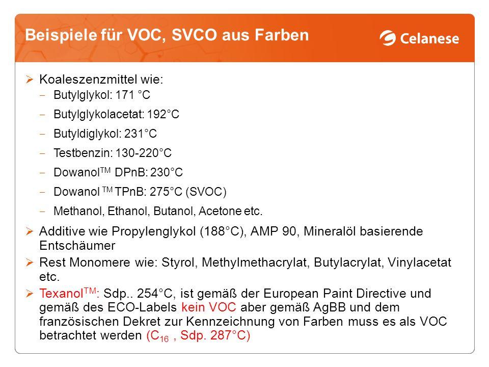 Beispiele für VOC, SVCO aus Farben Koaleszenzmittel wie: Butylglykol: 171 °C Butylglykolacetat: 192°C Butyldiglykol: 231°C Testbenzin: 130-220°C Dowanol TM DPnB: 230°C Dowanol TM TPnB: 275°C (SVOC) Methanol, Ethanol, Butanol, Acetone etc.