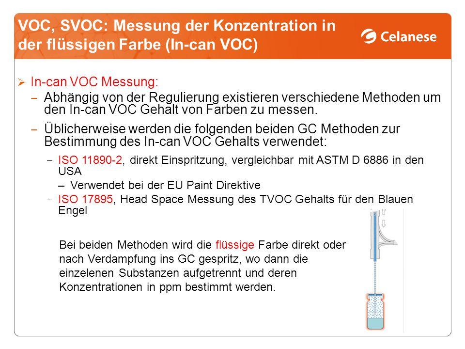 VOC, SVOC: Messung der Konzentration in der flüssigen Farbe (In-can VOC) In-can VOC Messung: Abhängig von der Regulierung existieren verschiedene Methoden um den In-can VOC Gehalt von Farben zu messen.