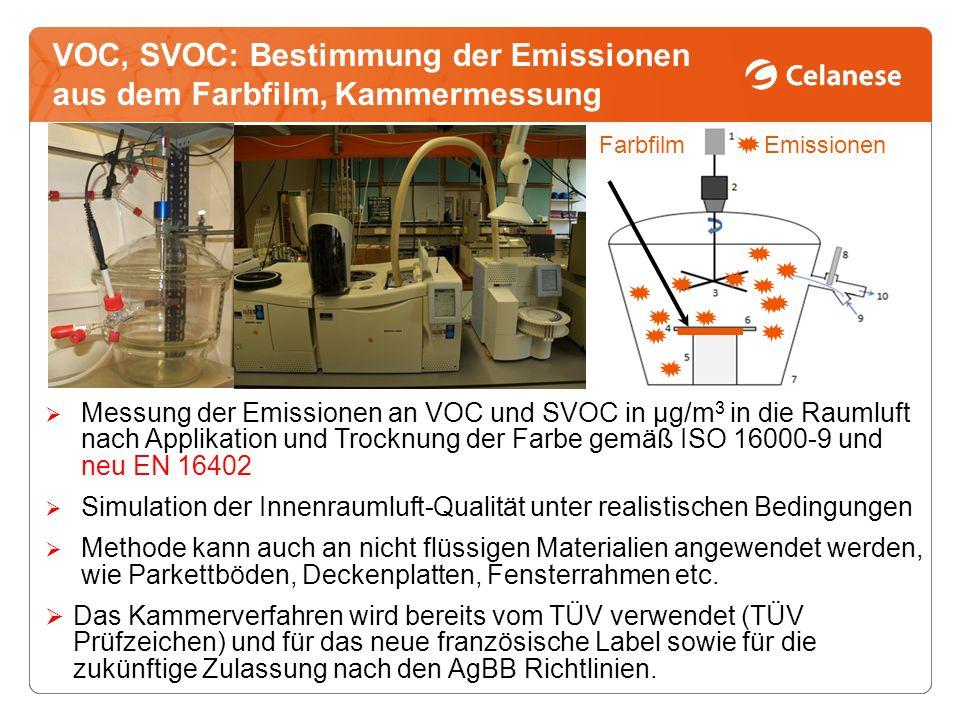 VOC, SVOC: Bestimmung der Emissionen aus dem Farbfilm, Kammermessung Messung der Emissionen an VOC und SVOC in µg/m 3 in die Raumluft nach Applikation und Trocknung der Farbe gemäß ISO 16000-9 und neu EN 16402 Simulation der Innenraumluft-Qualität unter realistischen Bedingungen Methode kann auch an nicht flüssigen Materialien angewendet werden, wie Parkettböden, Deckenplatten, Fensterrahmen etc.