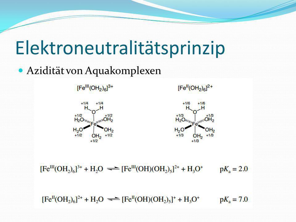 Elektroneutralitätsprinzip Azidität von Aquakomplexen