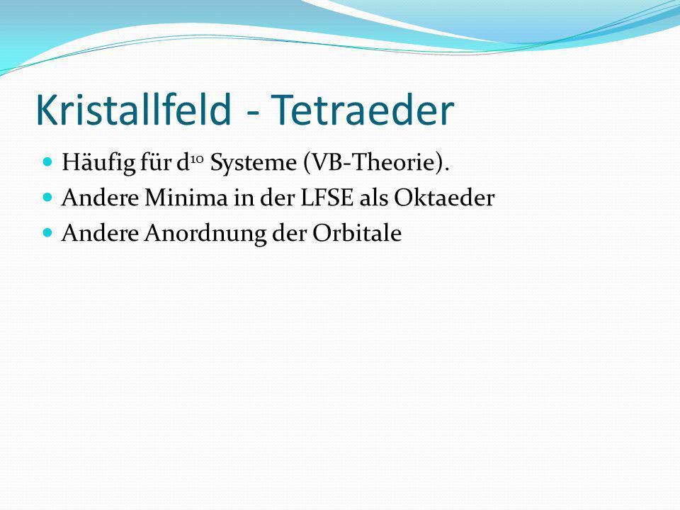 Häufig für d 10 Systeme (VB-Theorie). Andere Minima in der LFSE als Oktaeder Andere Anordnung der Orbitale