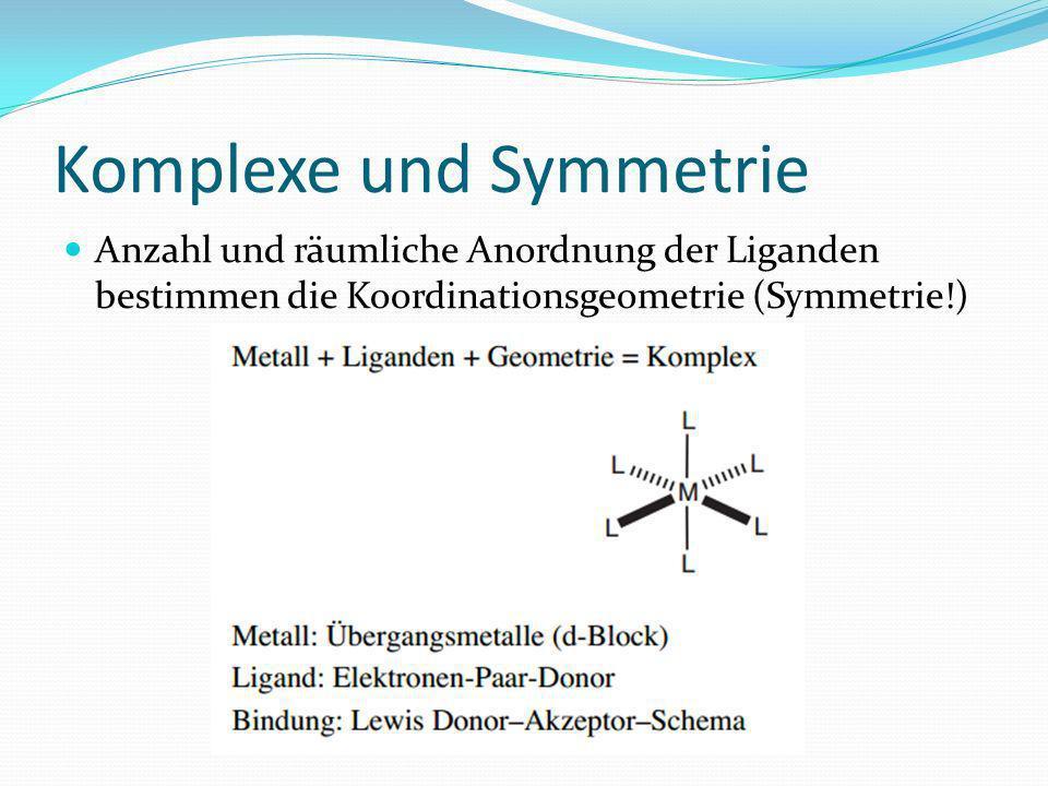 Komplexe und Symmetrie Anzahl und räumliche Anordnung der Liganden bestimmen die Koordinationsgeometrie (Symmetrie!)