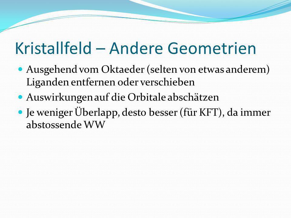 Kristallfeld – Andere Geometrien Ausgehend vom Oktaeder (selten von etwas anderem) Liganden entfernen oder verschieben Auswirkungen auf die Orbitale abschätzen Je weniger Überlapp, desto besser (für KFT), da immer abstossende WW