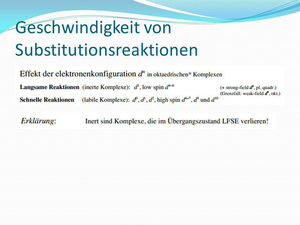 Geschwindigkeit von Substitutionsreaktionen